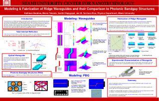 Radius of Curvature: 900 micron