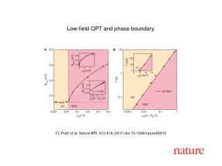 FL Pratt  et al. Nature 471 , 612-616 (2011) doi:10.1038/nature09910