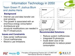 Information Technology in 2050