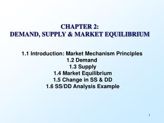 CHAPTER 2:  DEMAND, SUPPLY & MARKET EQUILIBRIUM