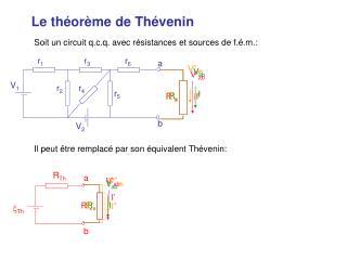 Le théorème de Thévenin