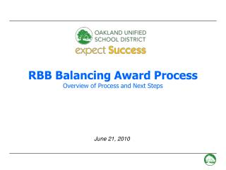 RBB Balancing Award Process Overview of Process and Next Steps
