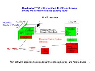 Readout of TPC with modified ALICE electronics details of current version and pending items
