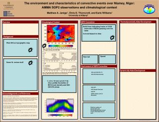 The environment and characteristics of convective events over Niamey, Niger: