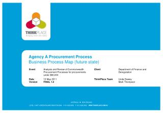 Agency A Procurement Process Business Process Map (future state)