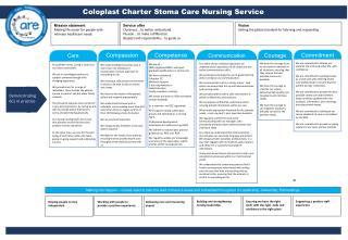 Coloplast  Charter Stoma Care Nursing Service