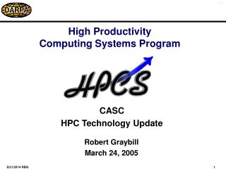 High Productivity  Computing Systems Program