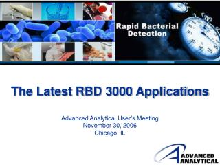 The Latest RBD 3000 Applications Advanced Analytical User's Meeting November 30, 2006 Chicago, IL