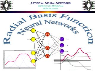 Artificial Neural Networks Shreekanth Mandayam Robi Polikar