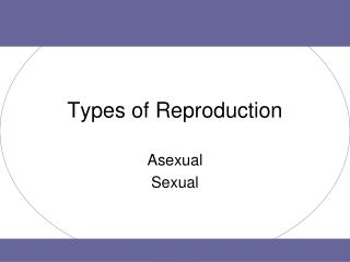 Types of Reproduction