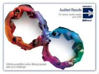 Audited Results