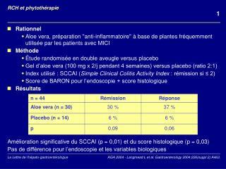 RCH et phytothérapie