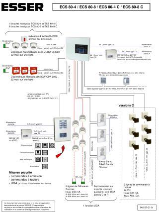 ECS 80-4 / ECS 80-8 / ECS 80-4 C / ECS 80-8 C