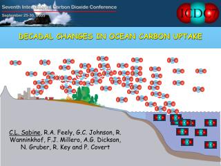DECADAL CHANGES IN OCEAN CARBON UPTAKE