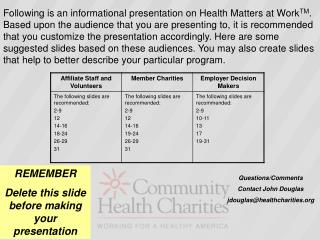 REMEMBER Delete this slide before making your presentation