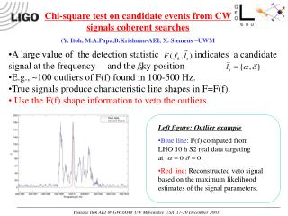 Chi-square  test on candidate events from CW signals coherent searches