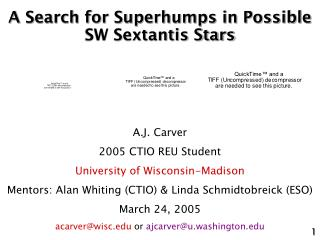 A Search for Superhumps in Possible SW Sextantis Stars