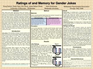 Ratings of and Memory for Gender Jokes