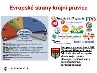 Evropské strany krajní pravice
