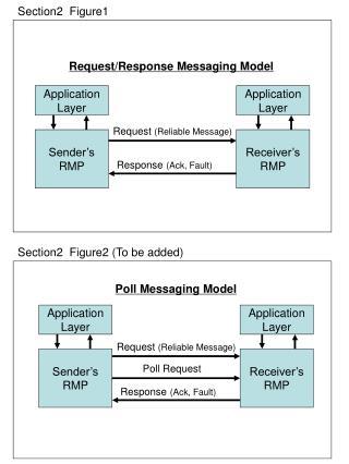 Sender's RMP