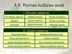 4.8. Romas kulturas avoti