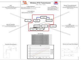 Wireless RTD Transmission
