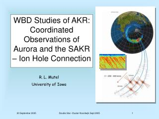 WBD Studies of AKR: Coordinated Observations of Aurora and the SAKR – Ion Hole Connection