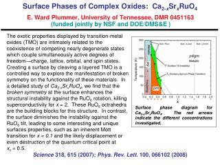 Science  318, 615 (2007);  Phys. Rev. Lett.  100, 066102 (2008)