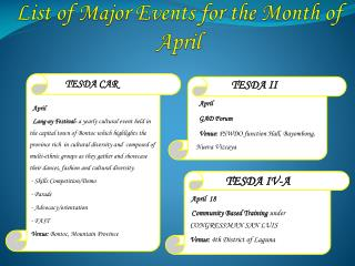 List of Major Events for the Month of April