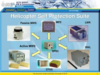 Helicopter Self Protection Suite