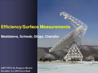 Efficiency/Surface Measurements
