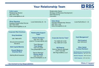 Your Relationship Team
