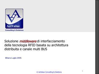 Milano Luglio 2005