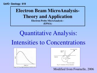 Electron Beam MicroAnalysis- Theory and Application Electron Probe MicroAnalysis - EPMA