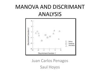 MANOVA AND DISCRIMANT ANALYSIS