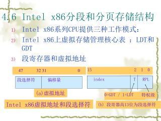 4.6 Intel x86 分段和分页存储结构