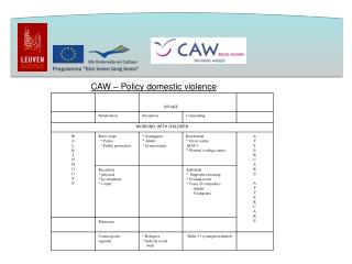 CAW – Policy domestic violence