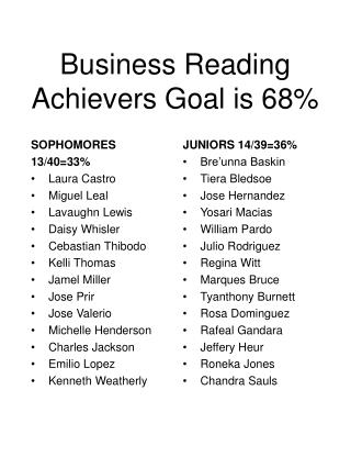 Business Reading Achievers Goal is 68%