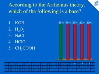 According to the Arrhenius theory, which of the following is a base