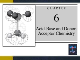 Acid -Base  Theories