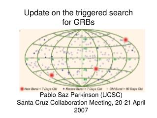Update on the triggered search  for GRBs