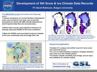 Development of NH Snow & Ice Climate Data Records
