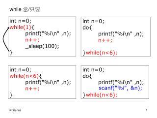 int n=0; while(1) { printf(