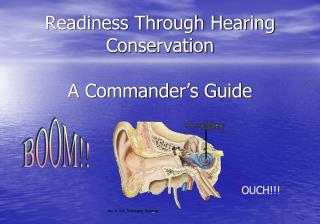 Readiness Through Hearing Conservation A Commander's Guide