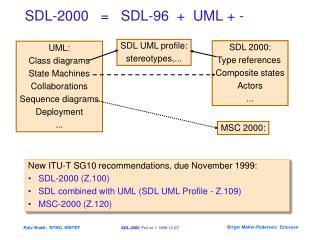SDL-2000   =   SDL-96  +  UML + -