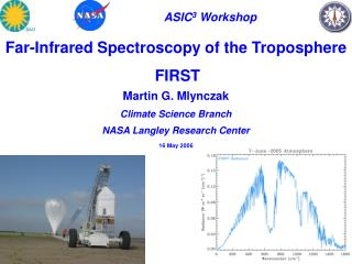 Martin G. Mlynczak Climate Science Branch NASA Langley Research Center