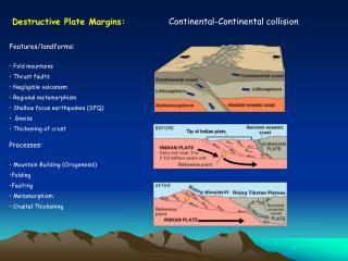 Destructive Plate Margins: