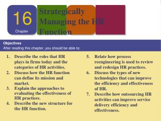Activities of HR