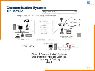 Communication Systems 16 th  lecture