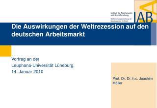 Die Auswirkungen der Weltrezession auf den deutschen Arbeitsmarkt